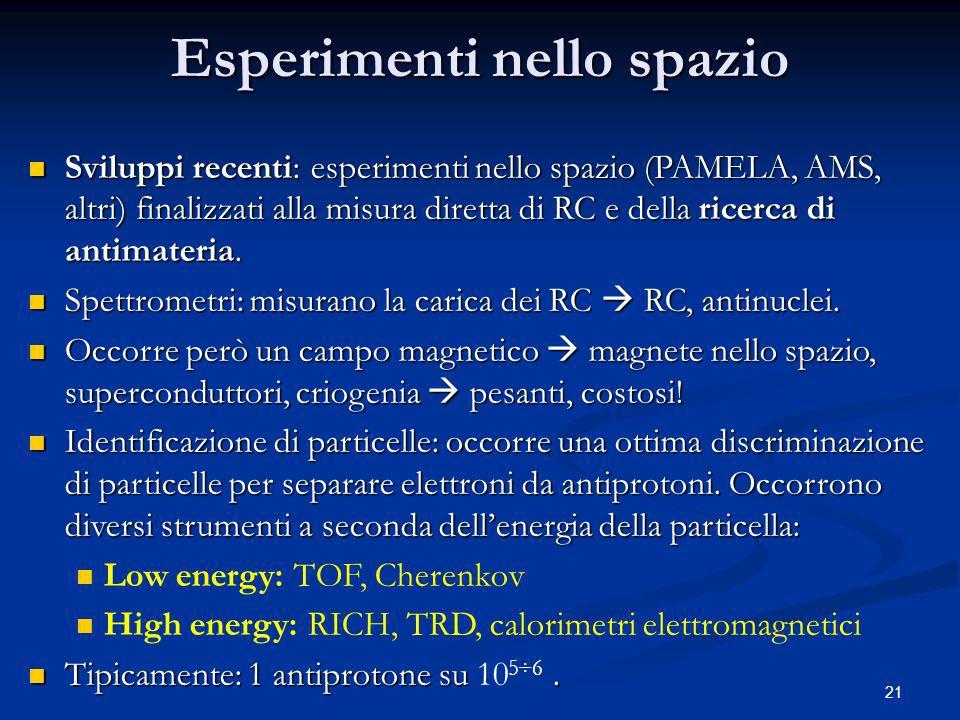 21 Sviluppi recenti: esperimenti nello spazio (PAMELA, AMS, altri) finalizzati alla misura diretta di RC e della ricerca di antimateria.