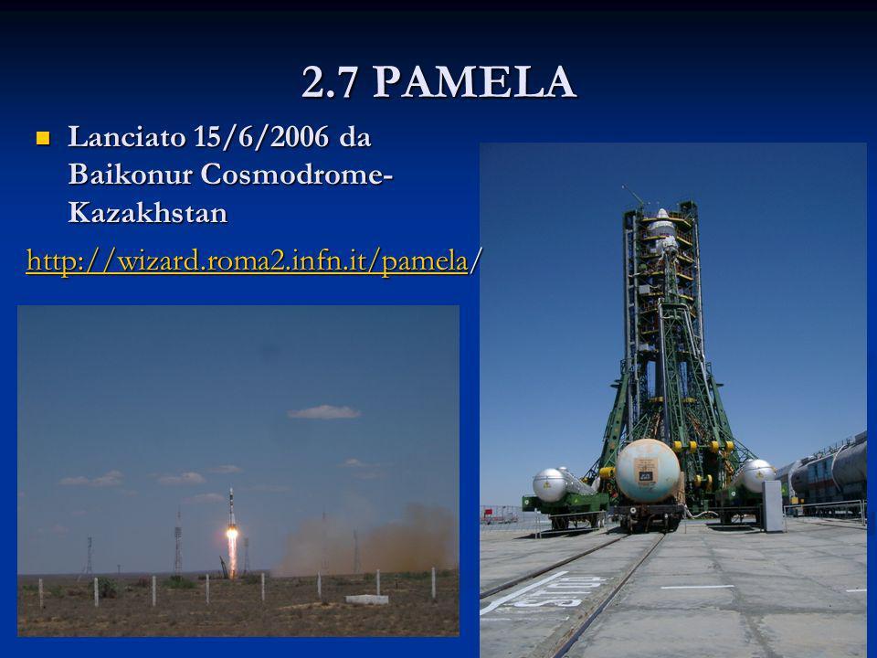 23 2.7 PAMELA Lanciato 15/6/2006 da Baikonur Cosmodrome- Kazakhstan Lanciato 15/6/2006 da Baikonur Cosmodrome- Kazakhstan http://wizard.roma2.infn.it/pamelahttp://wizard.roma2.infn.it/pamela/ http://wizard.roma2.infn.it/pamela