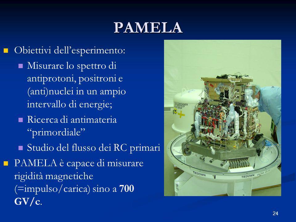24 PAMELA Obiettivi dellesperimento: Misurare lo spettro di antiprotoni, positroni e (anti)nuclei in un ampio intervallo di energie; Ricerca di antimateria primordiale Studio del flusso dei RC primari PAMELA è capace di misurare rigidità magnetiche (=impulso/carica) sino a 700 GV/c.