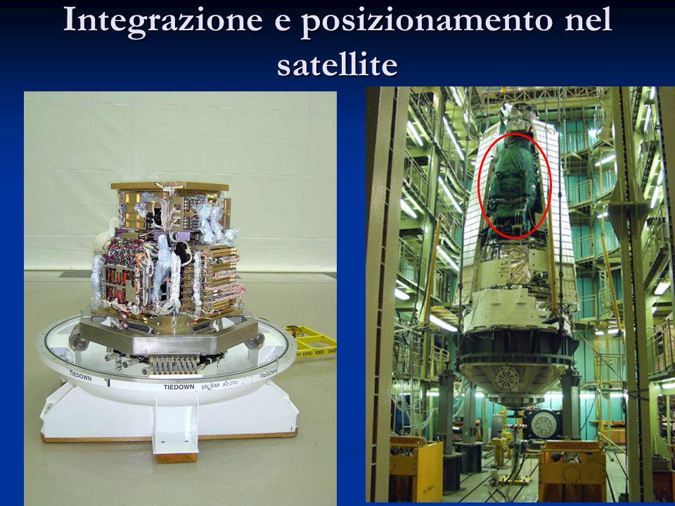 26 Integrazione e posizionamento nel satellite