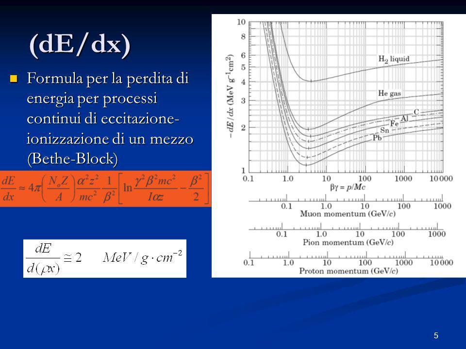5 (dE/dx) Formula per la perdita di energia per processi continui di eccitazione- ionizzazione di un mezzo (Bethe-Block) Formula per la perdita di energia per processi continui di eccitazione- ionizzazione di un mezzo (Bethe-Block)