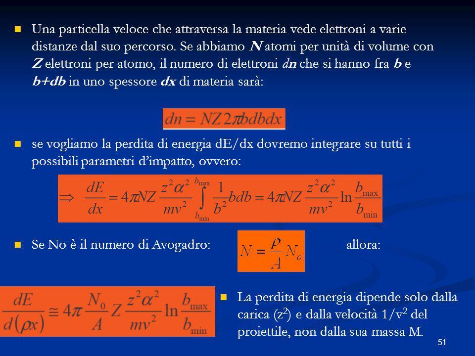 51 Una particella veloce che attraversa la materia vede elettroni a varie distanze dal suo percorso.