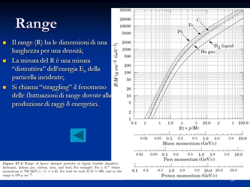 57 Range Il range (R) ha le dimensioni di una lunghezza per una densità; Il range (R) ha le dimensioni di una lunghezza per una densità; La misura del R è una misura distruttiva dellenergia E o della particella incidente; La misura del R è una misura distruttiva dellenergia E o della particella incidente; Si chiama straggling il fenomeno delle fluttuazioni di range dovute alla produzione di raggi energetici.