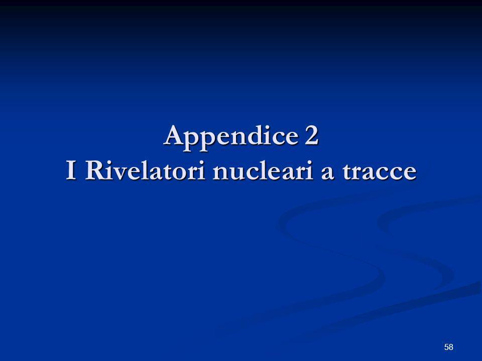58 Appendice 2 I Rivelatori nucleari a tracce