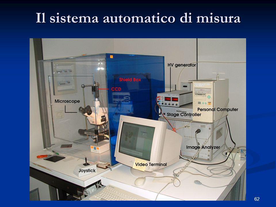 62 Il sistema automatico di misura