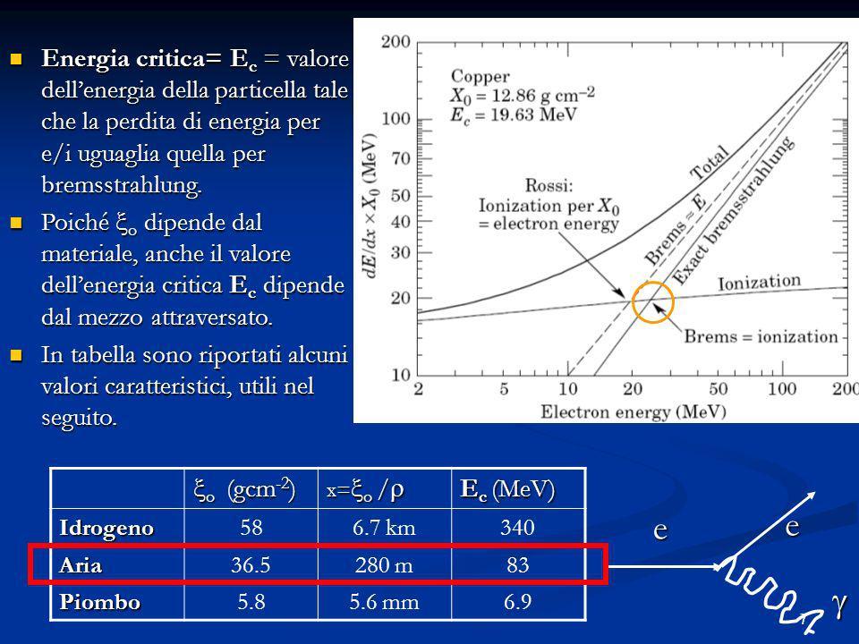 7 Energia critica= E c = valore dellenergia della particella tale che la perdita di energia per e/i uguaglia quella per bremsstrahlung.