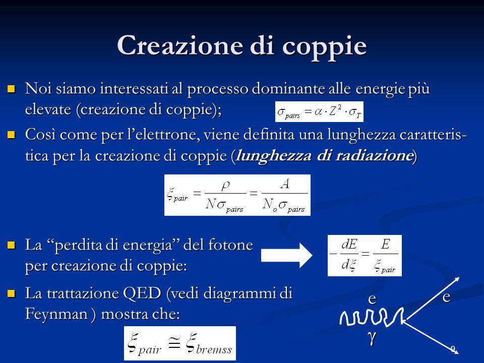 9 Creazione di coppie Noi siamo interessati al processo dominante alle energie più elevate (creazione di coppie); Noi siamo interessati al processo dominante alle energie più elevate (creazione di coppie); Così come per lelettrone, viene definita una lunghezza caratteris- tica per la creazione di coppie (lunghezza di radiazione) Così come per lelettrone, viene definita una lunghezza caratteris- tica per la creazione di coppie (lunghezza di radiazione) La perdita di energia del fotone per creazione di coppie: La perdita di energia del fotone per creazione di coppie: La trattazione QED (vedi diagrammi di Feynman ) mostra che: La trattazione QED (vedi diagrammi di Feynman ) mostra che: e e