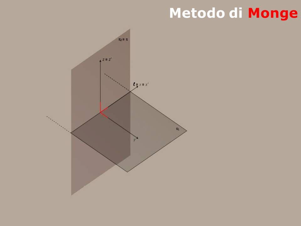 F. Gay – corso di fondamenti e applicazioni di geometria descrittiva aa. 2008-2009 Metodo di Monge