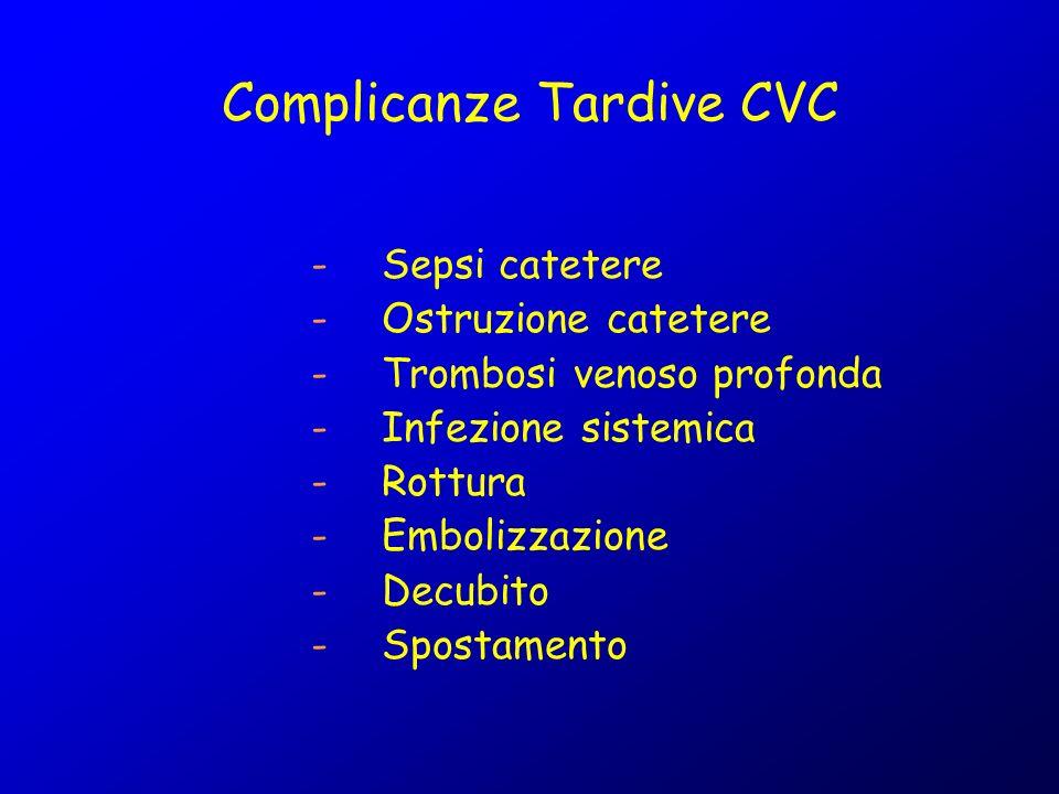 Complicanze Tardive CVC -Sepsi catetere -Ostruzione catetere -Trombosi venoso profonda -Infezione sistemica -Rottura -Embolizzazione -Decubito -Sposta