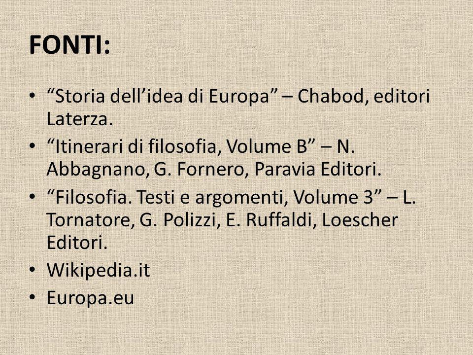 FONTI: Storia dellidea di Europa – Chabod, editori Laterza.