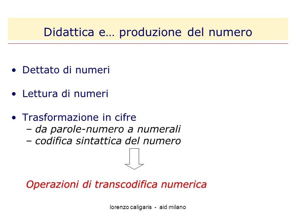 lorenzo caligaris - aid milano Dettato di numeri Lettura di numeri Trasformazione in cifre –da parole-numero a numerali –codifica sintattica del numero Operazioni di transcodifica numerica Didattica e… produzione del numero