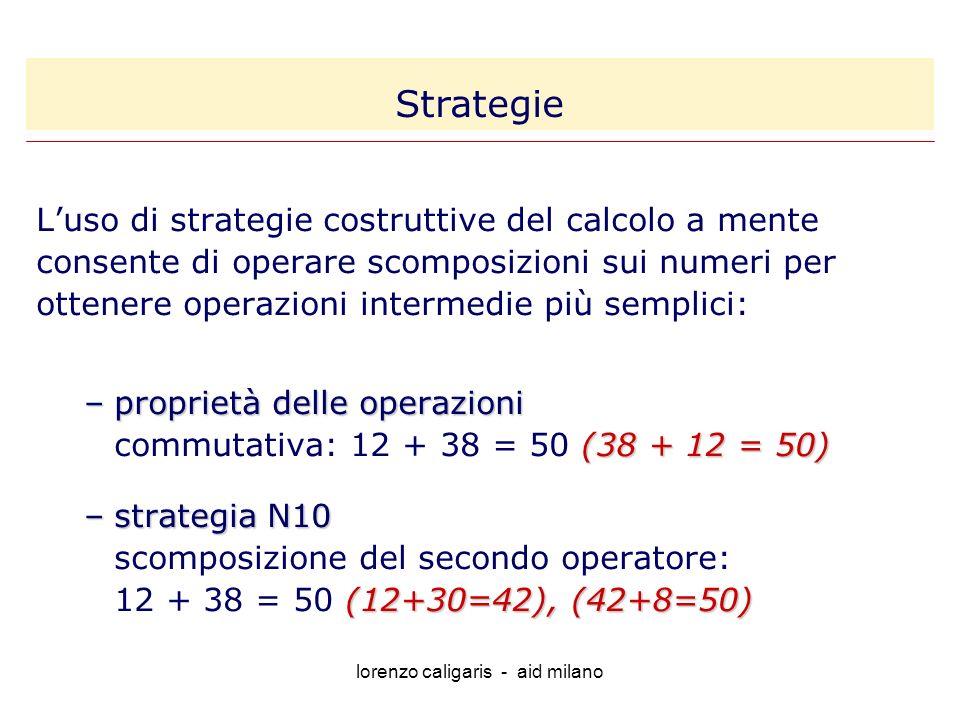 lorenzo caligaris - aid milano Luso di strategie costruttive del calcolo a mente consente di operare scomposizioni sui numeri per ottenere operazioni intermedie più semplici: –proprietà delle operazioni (38 + 12 = 50) commutativa: 12 + 38 = 50 (38 + 12 = 50) –strategia N10 scomposizione del secondo operatore: (12+30=42), (42+8=50) 12 + 38 = 50 (12+30=42), (42+8=50) Strategie