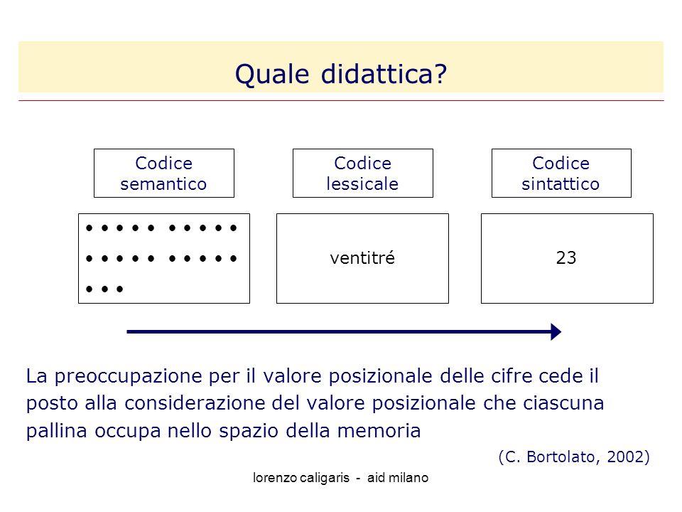 lorenzo caligaris - aid milano La preoccupazione per il valore posizionale delle cifre cede il posto alla considerazione del valore posizionale che ciascuna pallina occupa nello spazio della memoria ventitré23 Codice semantico Codice lessicale Codice sintattico (C.