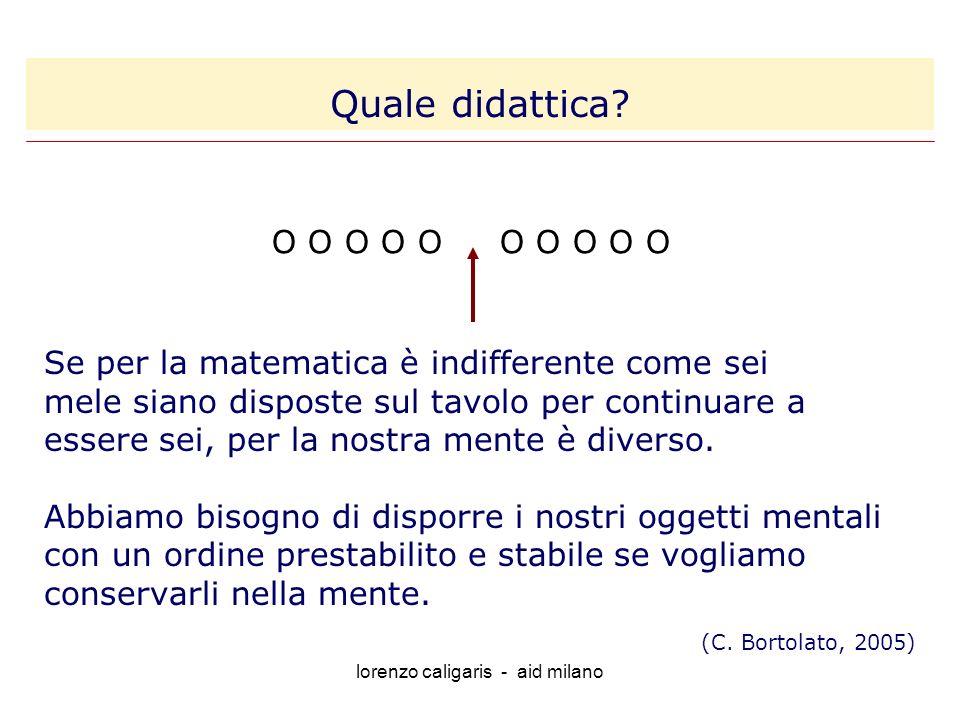 lorenzo caligaris - aid milano Se per la matematica è indifferente come sei mele siano disposte sul tavolo per continuare a essere sei, per la nostra mente è diverso.