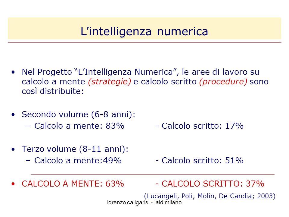 lorenzo caligaris - aid milano Nel Progetto LIntelligenza Numerica, le aree di lavoro su calcolo a mente (strategie) e calcolo scritto (procedure) sono così distribuite: Secondo volume (6-8 anni): –Calcolo a mente: 83%- Calcolo scritto: 17% Terzo volume (8-11 anni): –Calcolo a mente:49%- Calcolo scritto: 51% CALCOLO A MENTE: 63%- CALCOLO SCRITTO: 37% Lintelligenza numerica (Lucangeli, Poli, Molin, De Candia; 2003)