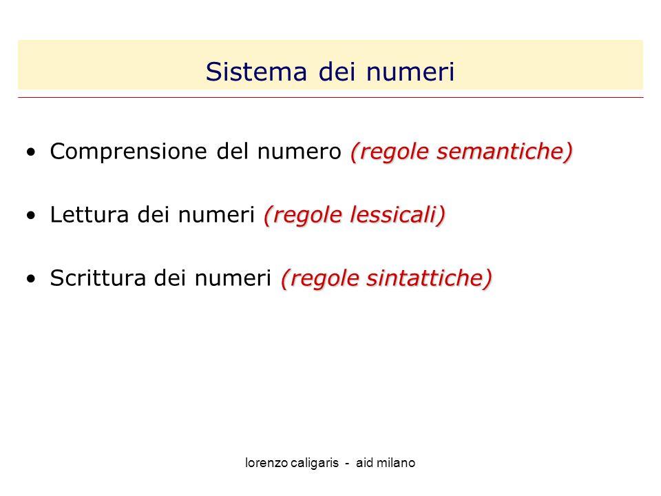 lorenzo caligaris - aid milano (regole semantiche)Comprensione del numero (regole semantiche) (regole lessicali)Lettura dei numeri (regole lessicali) (regole sintattiche)Scrittura dei numeri (regole sintattiche) Sistema dei numeri