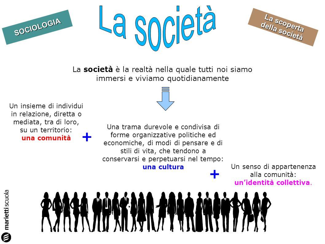 La scoperta della società SOCIOLOGIA La società è la realtà nella quale tutti noi siamo immersi e viviamo quotidianamente Un insieme di individui in r