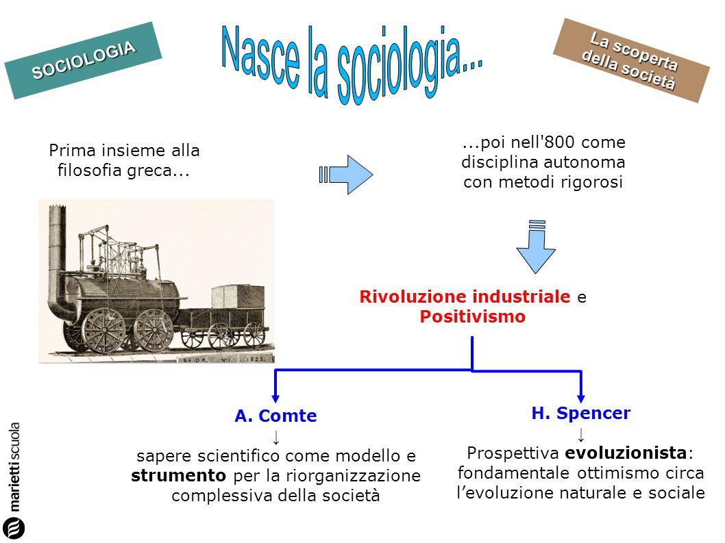 La scoperta della società SOCIOLOGIA Prima insieme alla filosofia greca......poi nell'800 come disciplina autonoma con metodi rigorosi Rivoluzione ind