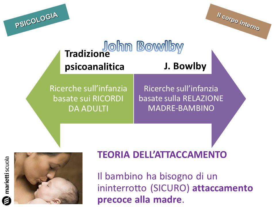 PSICOLOGIA Il corpo interno Ricerche sullinfanzia basate sui RICORDI DA ADULTI Ricerche sullinfanzia basate sulla RELAZIONE MADRE-BAMBINO Tradizione p