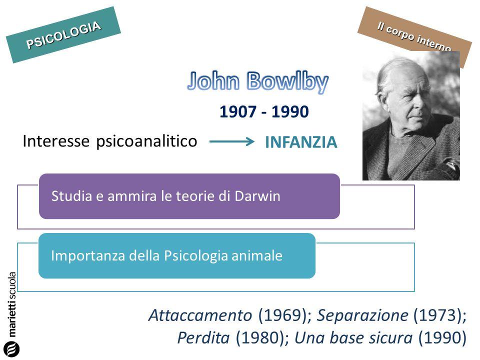 PSICOLOGIA Il corpo interno 1907 - 1990 Interesse psicoanalitico INFANZIA Studia e ammira le teorie di Darwin Importanza della Psicologia animale Atta