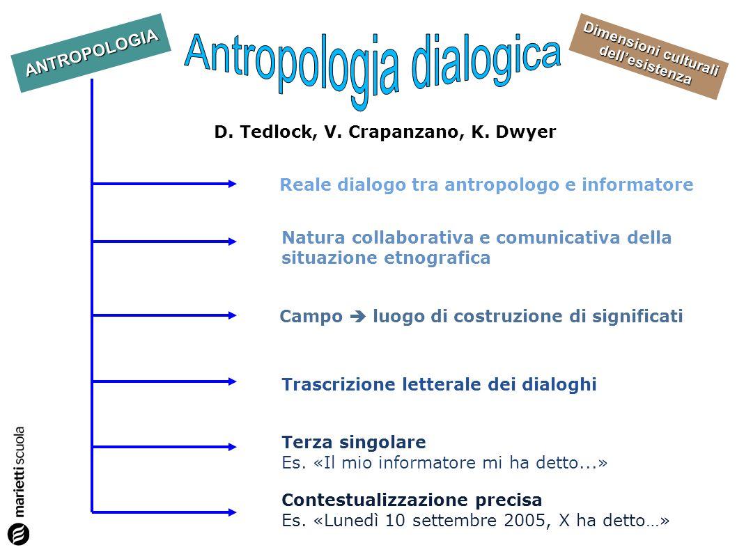Dimensioni culturali dellesistenza ANTROPOLOGIA D. Tedlock, V. Crapanzano, K. Dwyer Reale dialogo tra antropologo e informatore Natura collaborativa e