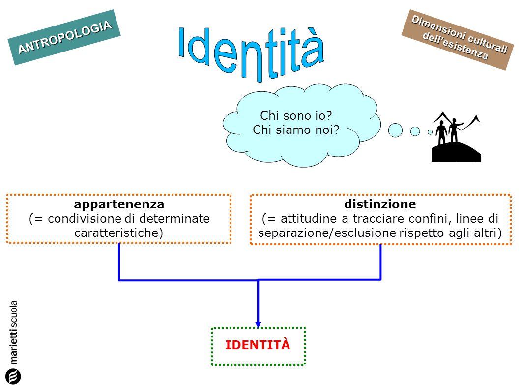 Dimensioni culturali dellesistenza ANTROPOLOGIA appartenenza (= condivisione di determinate caratteristiche) distinzione (= attitudine a tracciare con