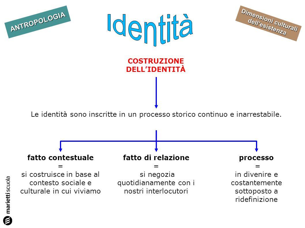 Dimensioni culturali dellesistenza ANTROPOLOGIA COSTRUZIONE DELLIDENTITÀ Le identità sono inscritte in un processo storico continuo e inarrestabile. f