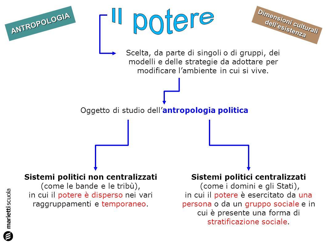 Dimensioni culturali dellesistenza ANTROPOLOGIA Sistemi politici non centralizzati (come le bande e le tribù), in cui il potere è disperso nei vari ra