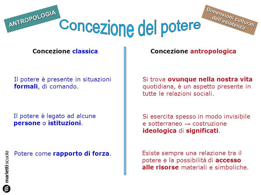 Dimensioni culturali dellesistenza ANTROPOLOGIA Concezione classicaConcezione antropologica Il potere è presente in situazioni formali, di comando. Po