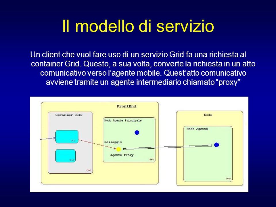 Il modello di servizio Un client che vuol fare uso di un servizio Grid fa una richiesta al container Grid. Questo, a sua volta, converte la richiesta