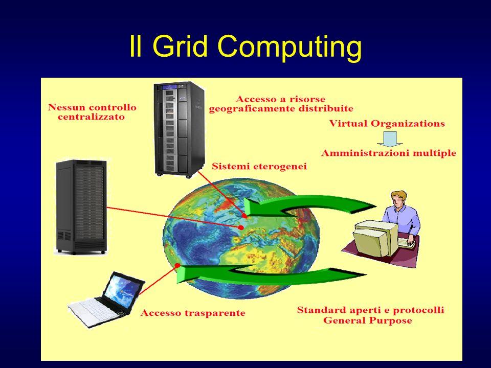 Virtual Organization Insieme di risorse confederate attraverso un middleware che offre servizi per linteroperabilità, protocolli standard e sicurezza Le risorse possono essere reali e virtuali I membri di una Virtual Organization collaborano tra loro per conseguire obiettivi comuni