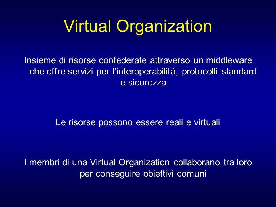 Virtual Organization Insieme di risorse confederate attraverso un middleware che offre servizi per linteroperabilità, protocolli standard e sicurezza