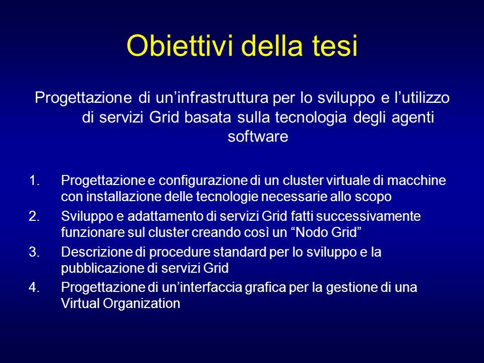 Obiettivi della tesi Progettazione di uninfrastruttura per lo sviluppo e lutilizzo di servizi Grid basata sulla tecnologia degli agenti software 1.Pro