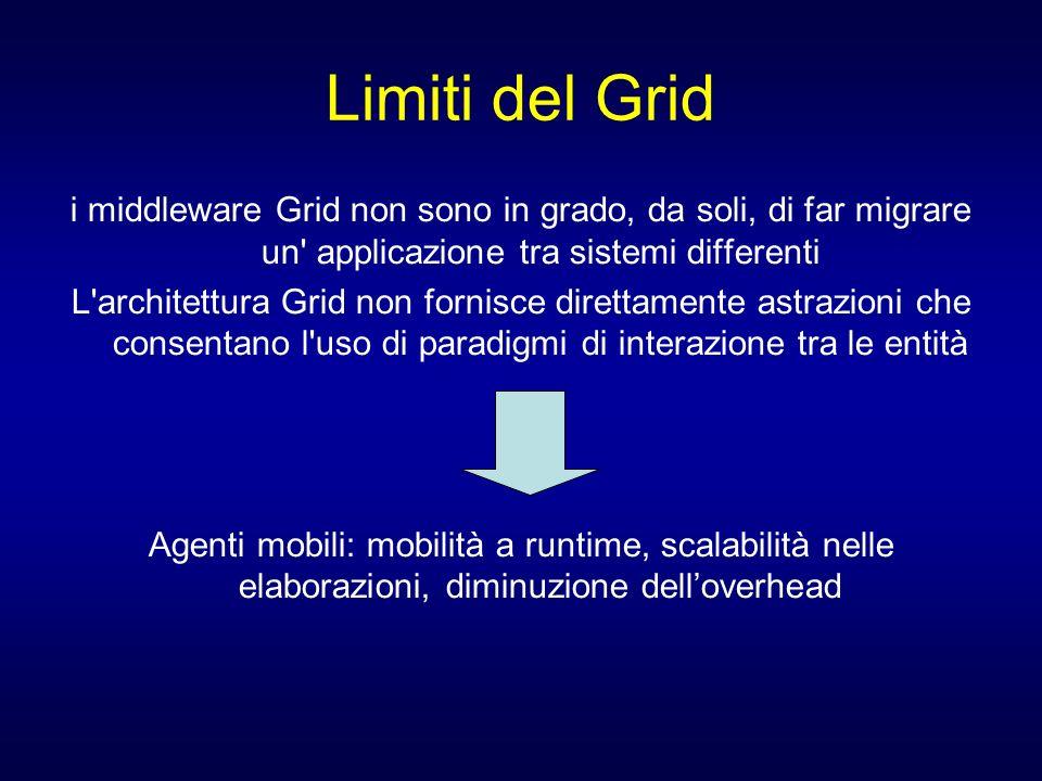 Limiti del Grid i middleware Grid non sono in grado, da soli, di far migrare un' applicazione tra sistemi differenti L'architettura Grid non fornisce