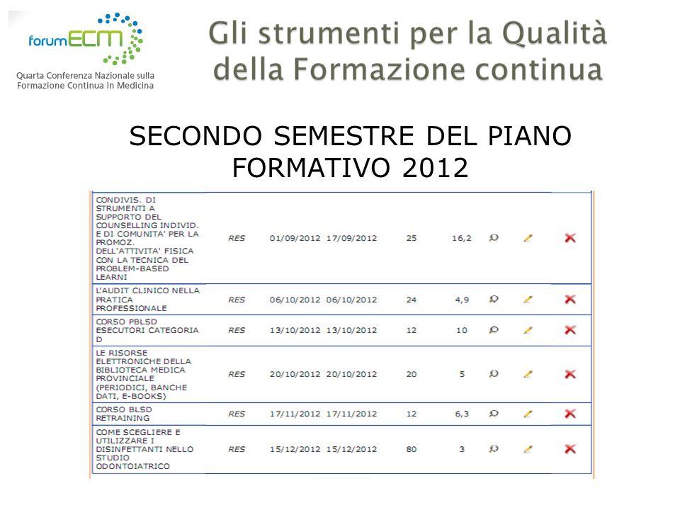 SECONDO SEMESTRE DEL PIANO FORMATIVO 2012