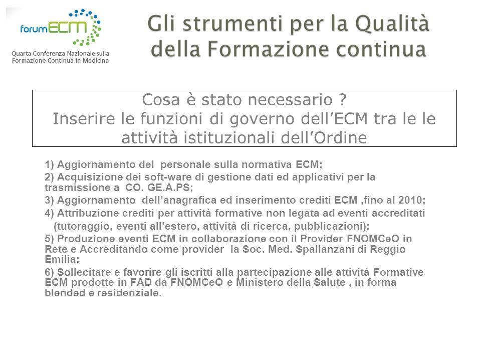 1) Aggiornamento del personale sulla normativa ECM; 2) Acquisizione dei soft-ware di gestione dati ed applicativi per la trasmissione a CO. GE.A.PS; 3