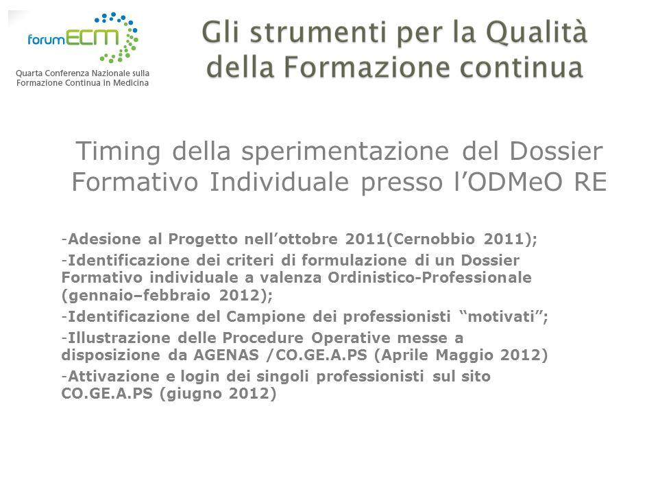 Timing della sperimentazione del Dossier Formativo Individuale presso lODMeO RE -Adesione al Progetto nellottobre 2011(Cernobbio 2011); -Identificazio