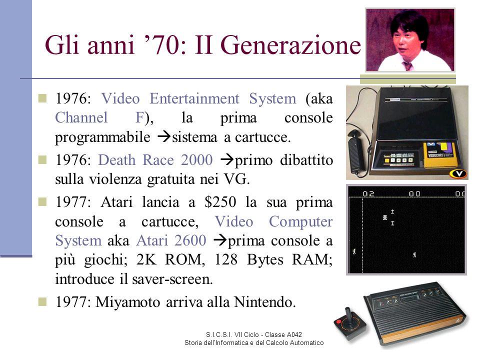 S.I.C.S.I. VII Ciclo - Classe A042 Storia dell'Informatica e del Calcolo Automatico Gli anni 70: II Generazione 1976: Video Entertainment System (aka