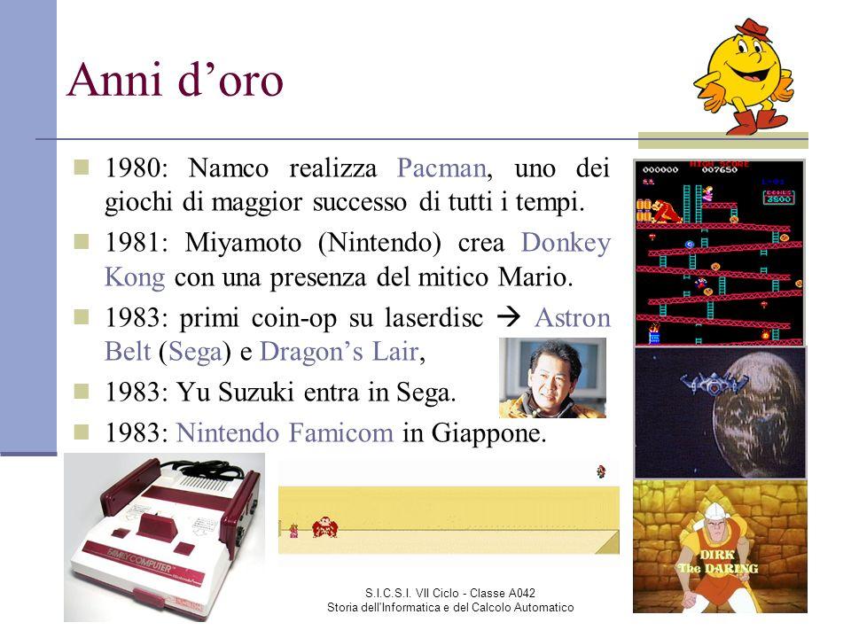 S.I.C.S.I. VII Ciclo - Classe A042 Storia dell'Informatica e del Calcolo Automatico Anni doro 1980: Namco realizza Pacman, uno dei giochi di maggior s