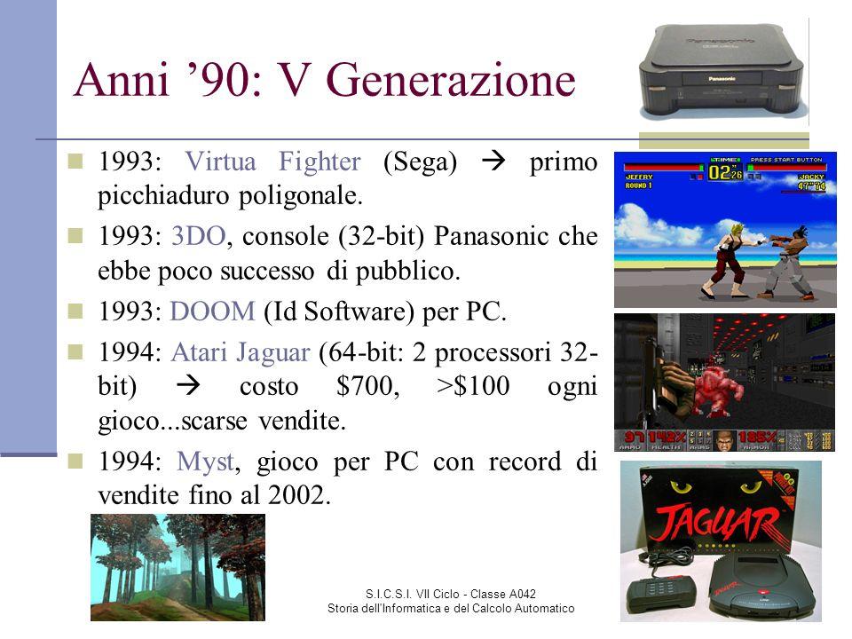 S.I.C.S.I. VII Ciclo - Classe A042 Storia dell'Informatica e del Calcolo Automatico Anni 90: V Generazione 1993: Virtua Fighter (Sega) primo picchiadu