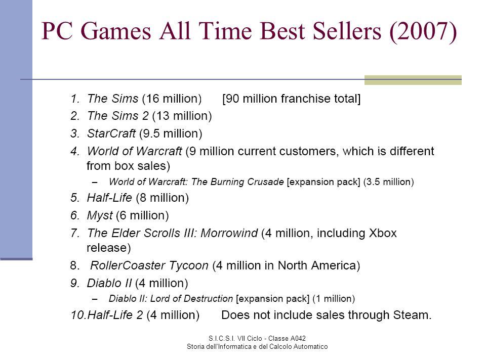 S.I.C.S.I. VII Ciclo - Classe A042 Storia dell'Informatica e del Calcolo Automatico PC Games All Time Best Sellers (2007)