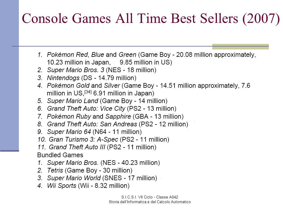 S.I.C.S.I. VII Ciclo - Classe A042 Storia dell'Informatica e del Calcolo Automatico Console Games All Time Best Sellers (2007)