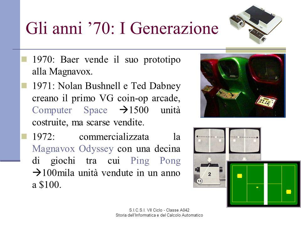 S.I.C.S.I. VII Ciclo - Classe A042 Storia dell'Informatica e del Calcolo Automatico Gli anni 70: I Generazione 1970: Baer vende il suo prototipo alla