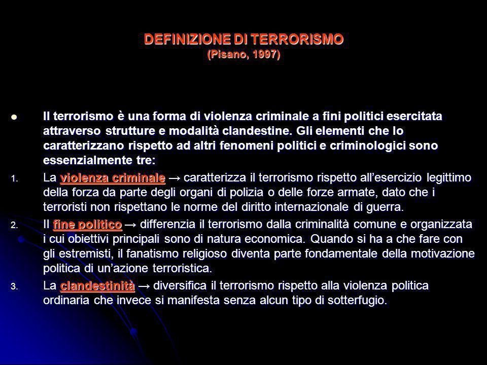 TIPOLOGIA DEI GRUPPI TERRORISTICI Organizzazione.Organizzazione.