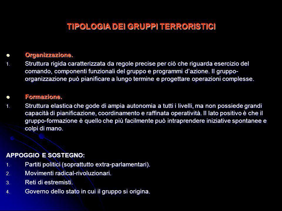 STRUTTURA DEI GRUPPI TERRORISTICI Gruppo unicellulare.