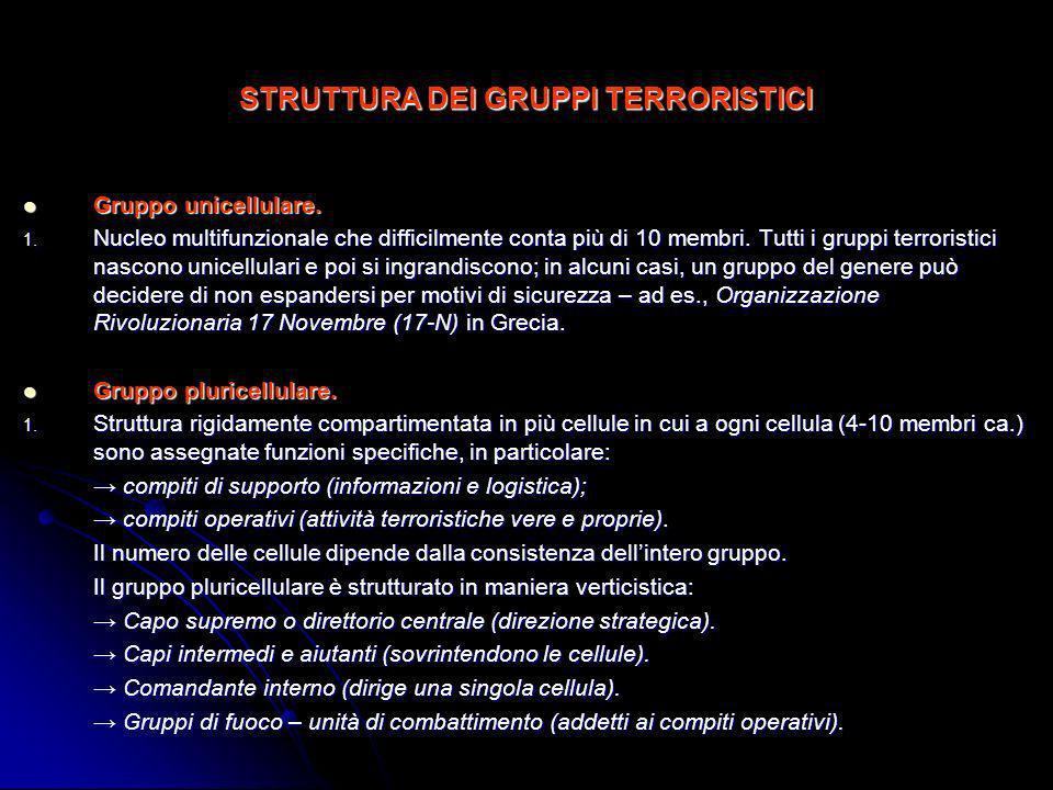 RECLUTAMENTO DEI TERRORISTI In ambiente specifico Gruppi ideologici (di destra e di sinistra).