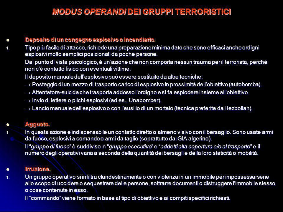 MODUS OPERANDI DEI GRUPPI TERRORISTICI (2° parte) Sequestro di persona.
