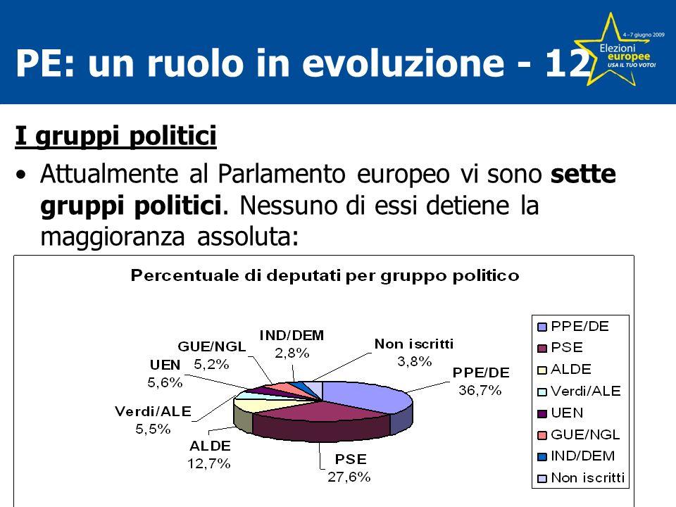 PE: un ruolo in evoluzione - 12 I gruppi politici Attualmente al Parlamento europeo vi sono sette gruppi politici.