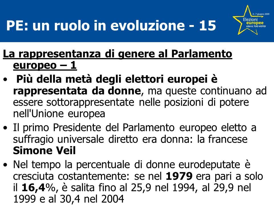 PE: un ruolo in evoluzione - 15 La rappresentanza di genere al Parlamento europeo – 1 Più della metà degli elettori europei è rappresentata da donne, ma queste continuano ad essere sottorappresentate nelle posizioni di potere nell Unione europea Il primo Presidente del Parlamento europeo eletto a suffragio universale diretto era donna: la francese Simone Veil Nel tempo la percentuale di donne eurodeputate è cresciuta costantemente: se nel 1979 era pari a solo il 16,4%, è salita fino al 25,9 nel 1994, al 29,9 nel 1999 e al 30,4 nel 2004