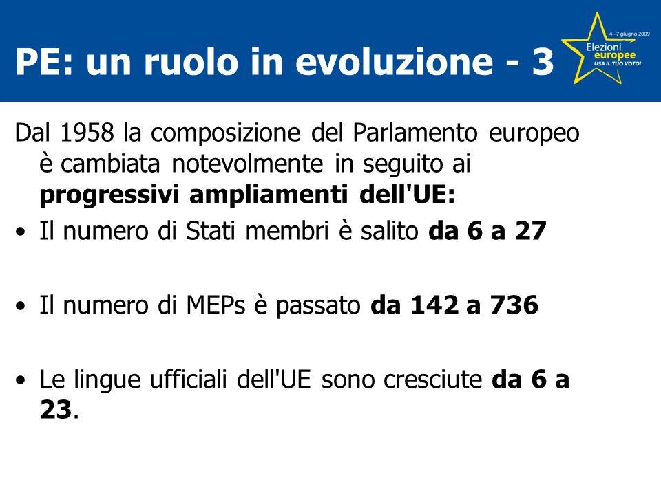 PE: un ruolo in evoluzione - 3 Dal 1958 la composizione del Parlamento europeo è cambiata notevolmente in seguito ai progressivi ampliamenti dell UE: Il numero di Stati membri è salito da 6 a 27 Il numero di MEPs è passato da 142 a 736 Le lingue ufficiali dell UE sono cresciute da 6 a 23.